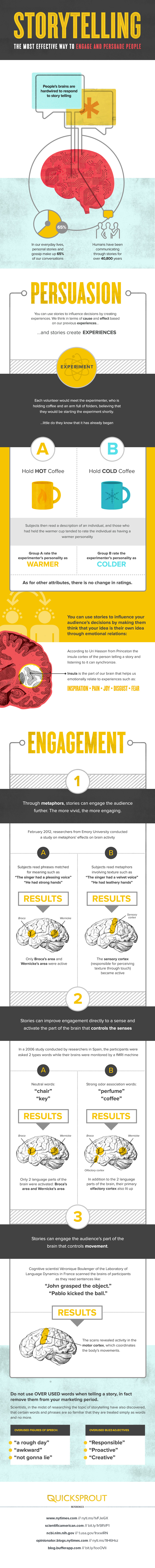 Storytelling: The Most Effective Way to Engage and Persuade People