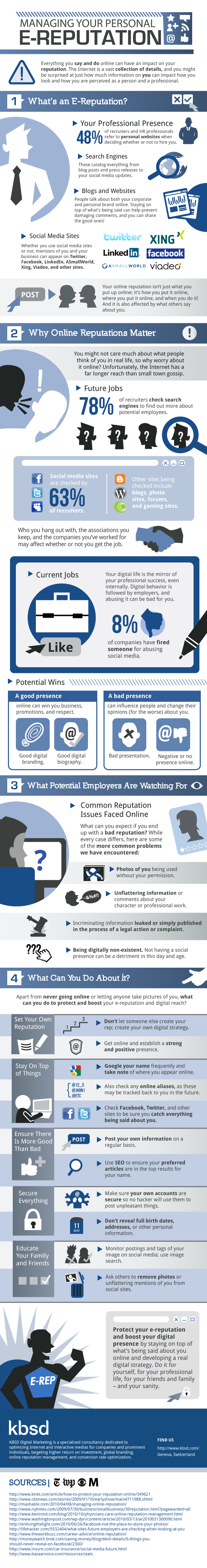 Managing Your Personal E-Reputation