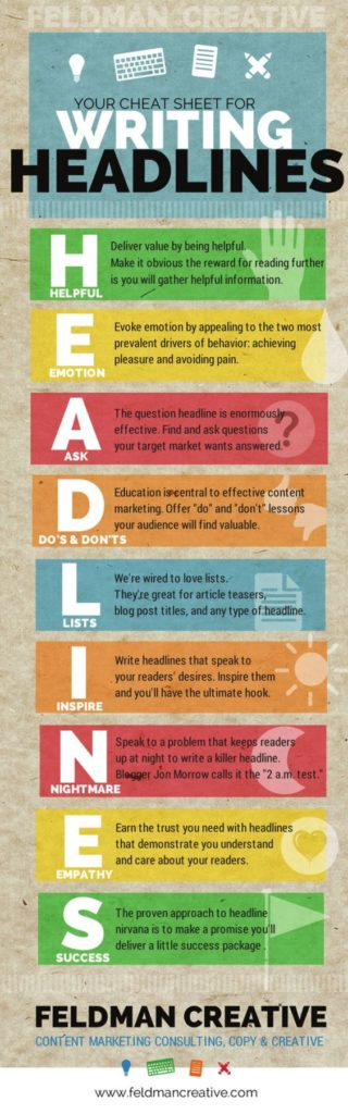 Your Cheat Sheet for Writing Headlines